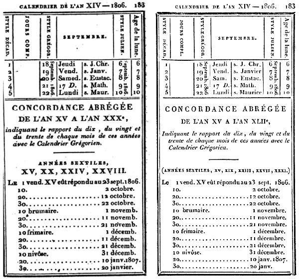 datování překlad francouzsky