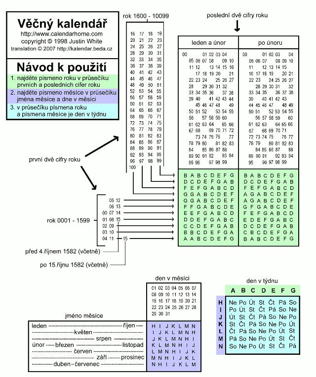 vecny kalendar cz Věčný kalendář vecny kalendar cz