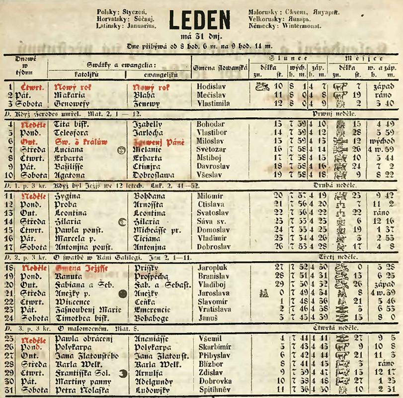 kalendar ceskych jmen Slovanská jména ve starém kalendáři kalendar ceskych jmen